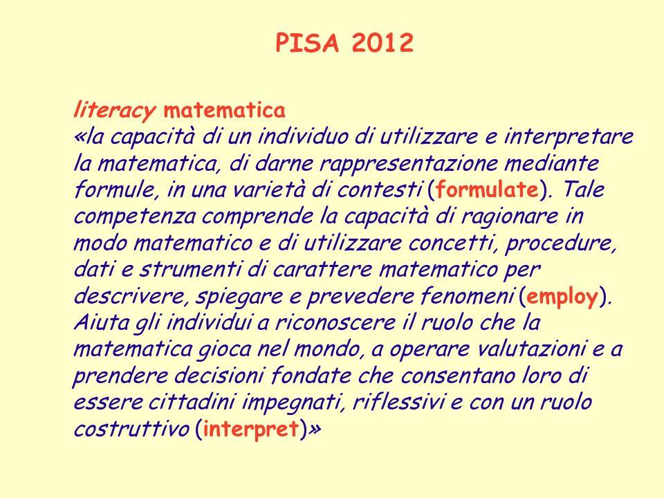 PISA 2012 literacy matematica