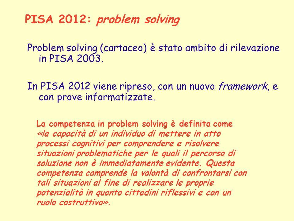 PISA 2012: problem solving Problem solving (cartaceo) è stato ambito di rilevazione in PISA 2003.