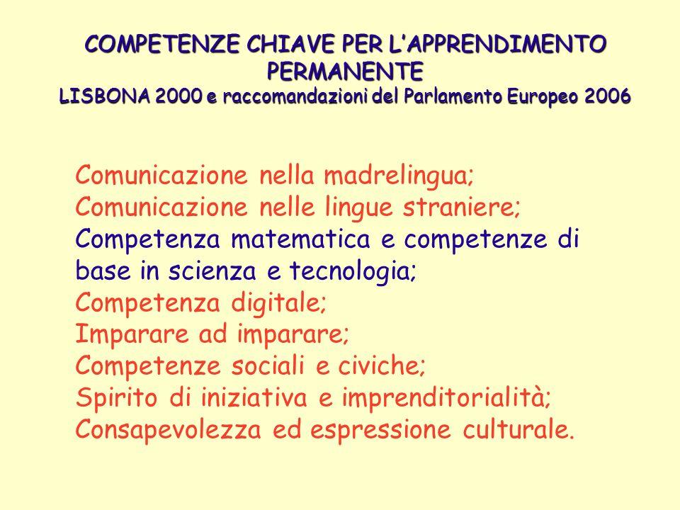 COMPETENZE CHIAVE PER L'APPRENDIMENTO PERMANENTE LISBONA 2000 e raccomandazioni del Parlamento Europeo 2006