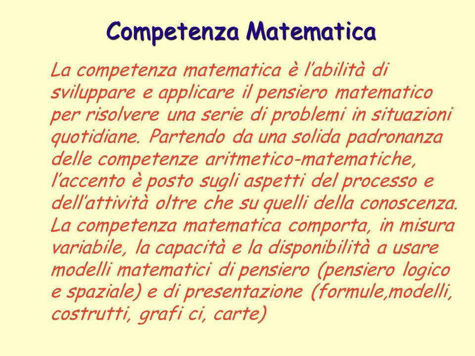 Competenza Matematica