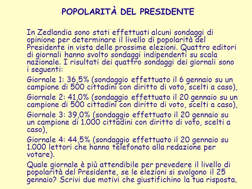 POPOLARITÀ DEL PRESIDENTE