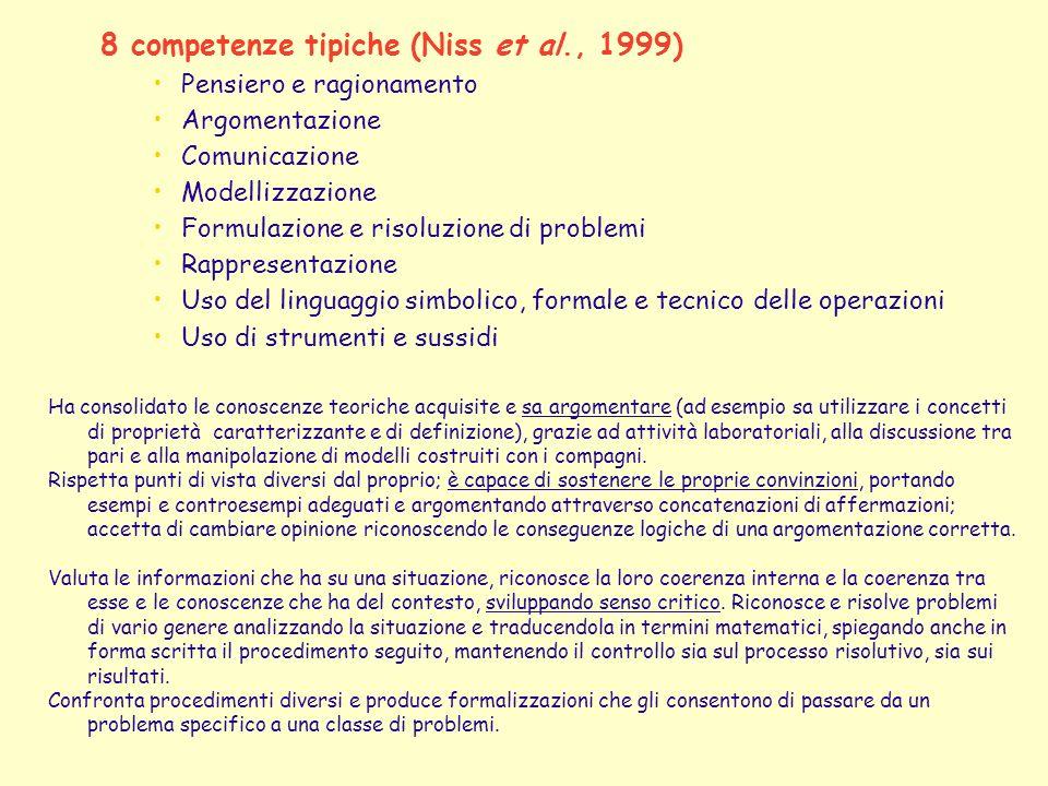 8 competenze tipiche (Niss et al., 1999)