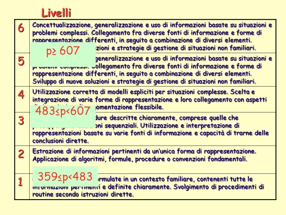 Livelli 6 5 4 p≥ 607 3 2 1 483≤p<607 359≤p<483