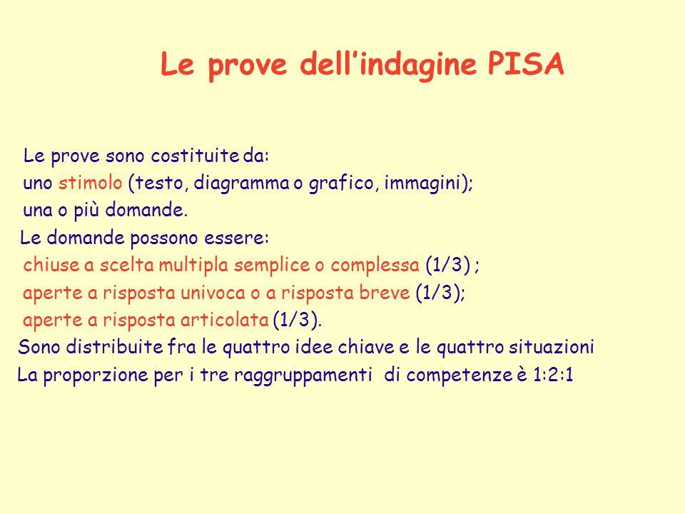 Le prove dell'indagine PISA