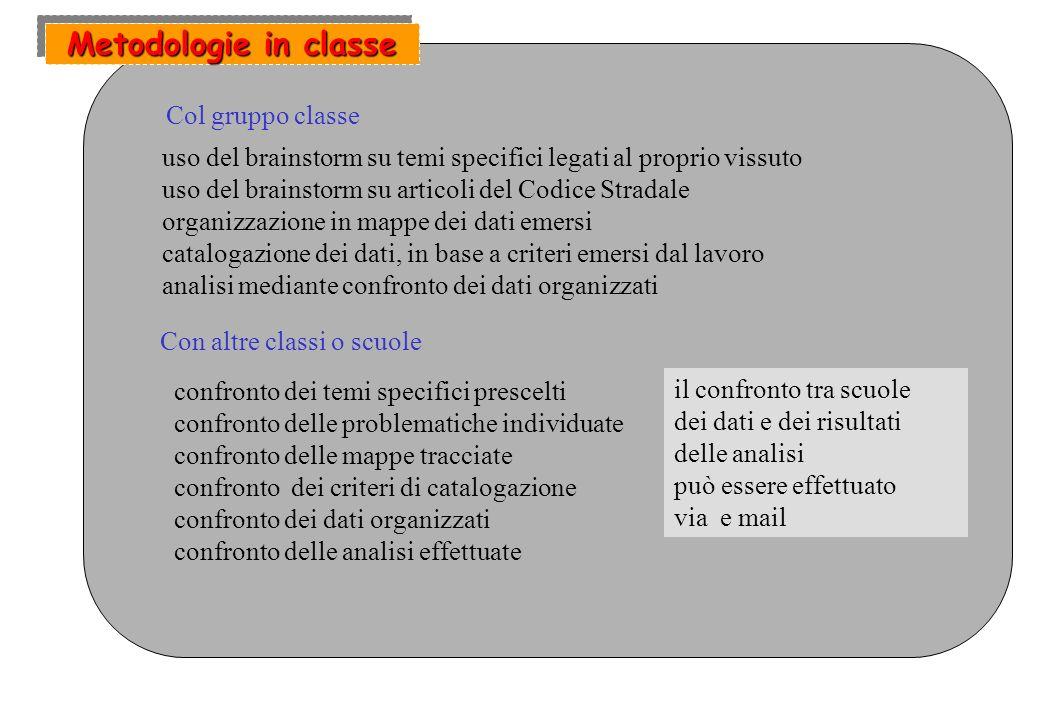 Metodologie in classe Col gruppo classe