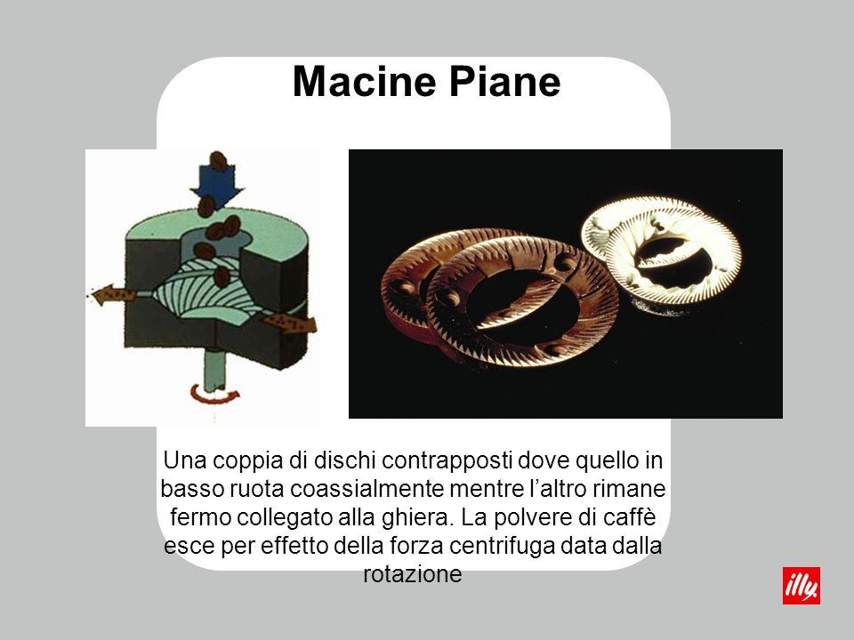 Macine Piane