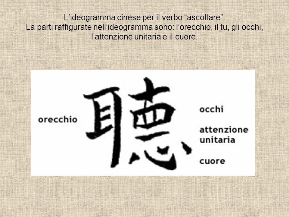 L'ideogramma cinese per il verbo ascoltare