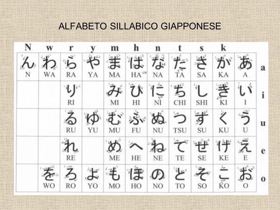 ALFABETO SILLABICO GIAPPONESE