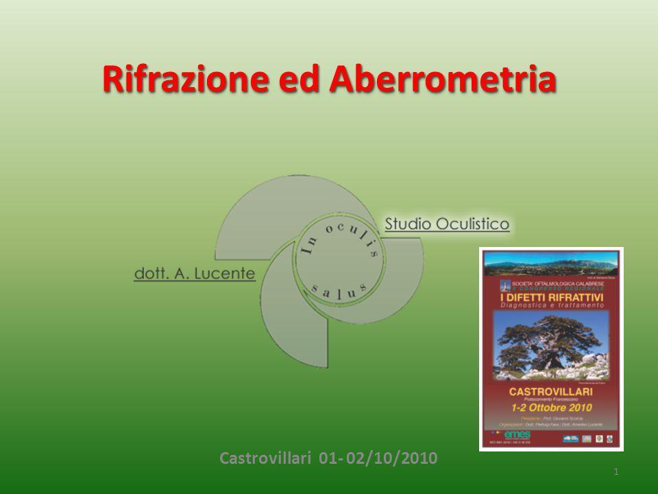 Rifrazione ed Aberrometria