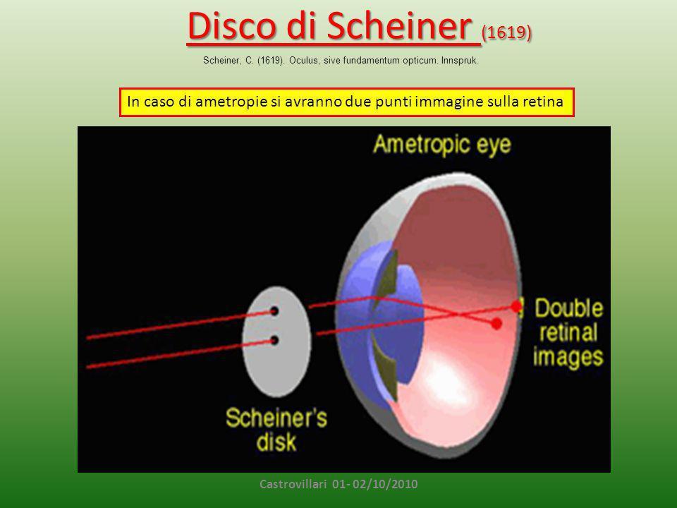 Disco di Scheiner (1619) Scheiner, C. (1619). Oculus, sive fundamentum opticum. Innspruk.
