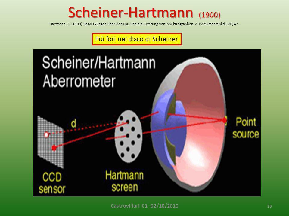 Scheiner-Hartmann (1900) Hartmann, J. (1900)