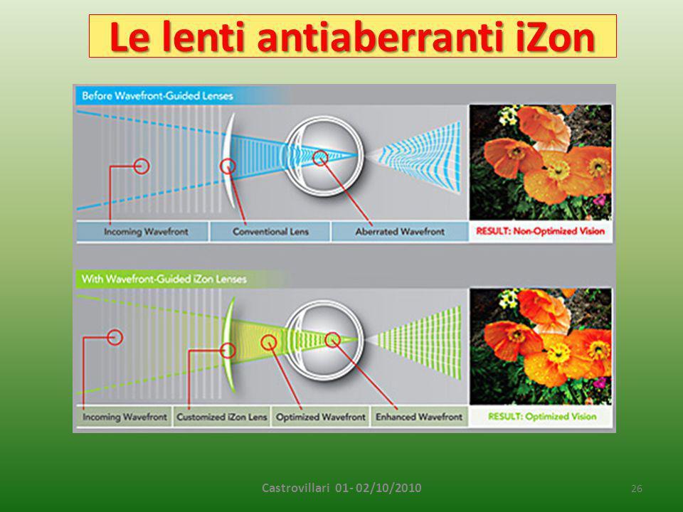 Le lenti antiaberranti iZon