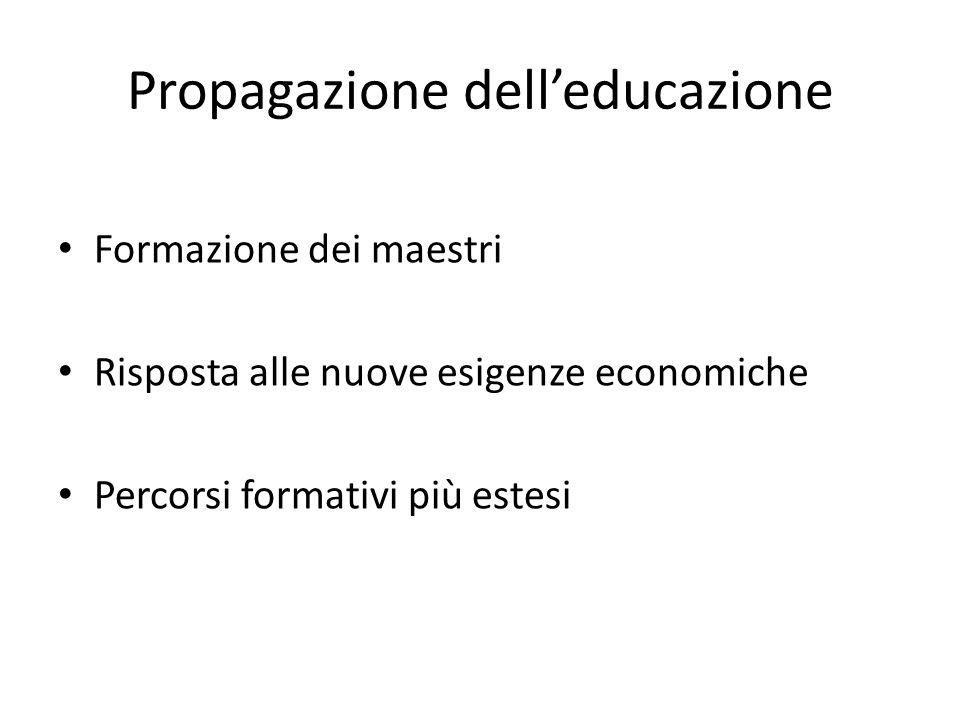 Propagazione dell'educazione