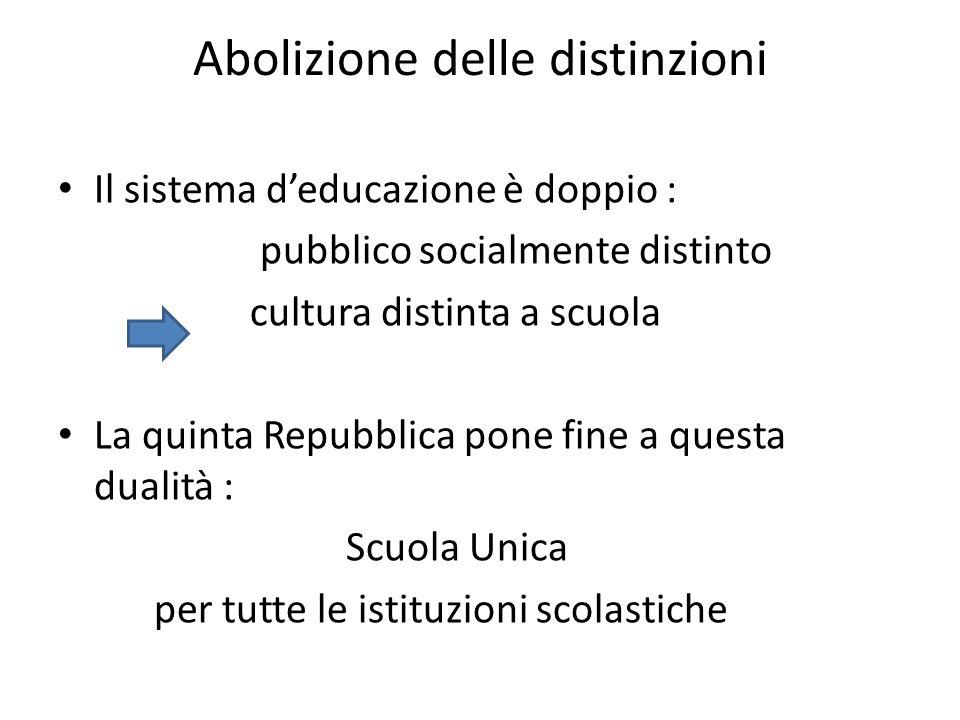 Abolizione delle distinzioni