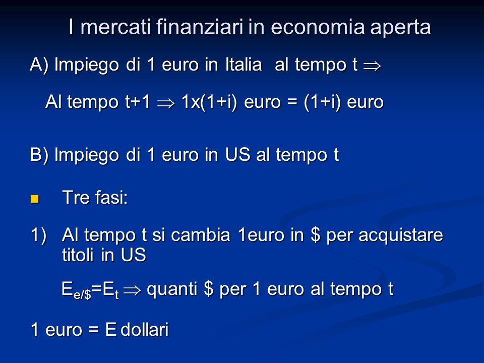 I mercati finanziari in economia aperta