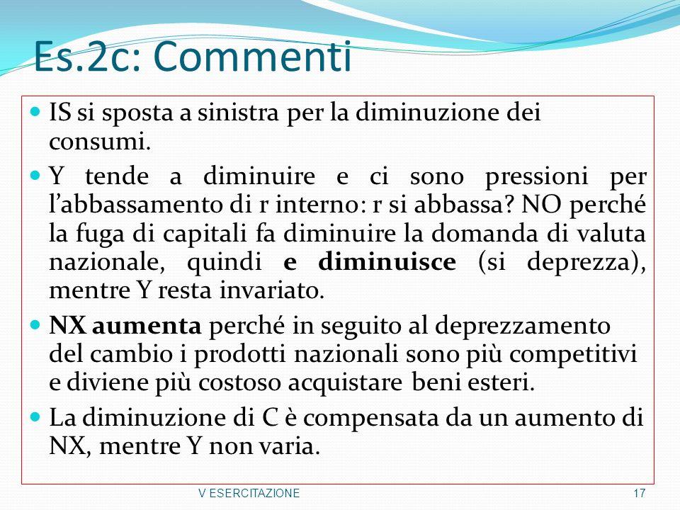 Es.2c: Commenti IS si sposta a sinistra per la diminuzione dei consumi.