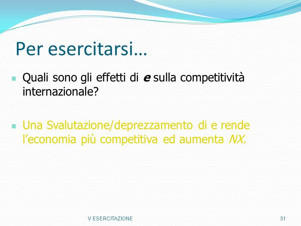Per esercitarsi… Quali sono gli effetti di e sulla competitività internazionale