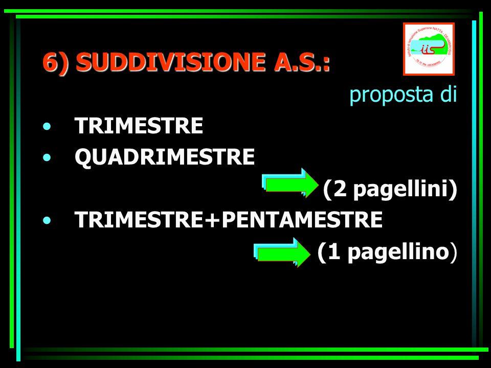 6) SUDDIVISIONE A.S.: proposta di TRIMESTRE QUADRIMESTRE (2 pagellini)