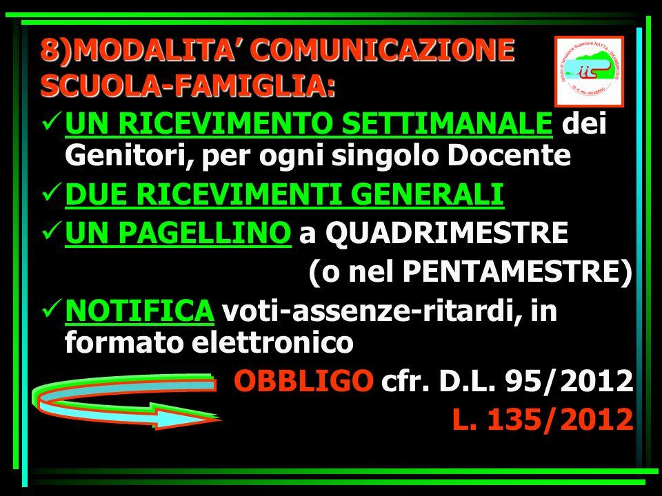 8)MODALITA' COMUNICAZIONE SCUOLA-FAMIGLIA: