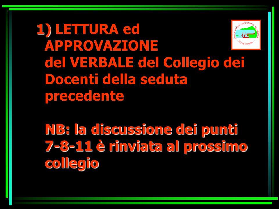 1) LETTURA ed APPROVAZIONE del VERBALE del Collegio dei Docenti della seduta precedente NB: la discussione dei punti 7-8-11 è rinviata al prossimo collegio