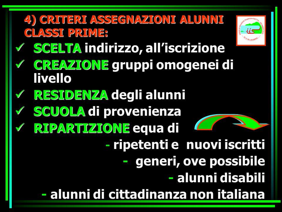 4) CRITERI ASSEGNAZIONI ALUNNI CLASSI PRIME: