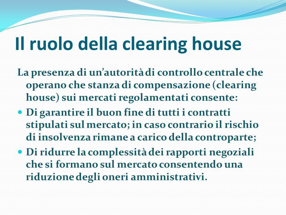 Il ruolo della clearing house