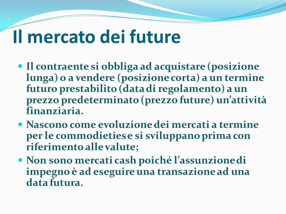 Il mercato dei future