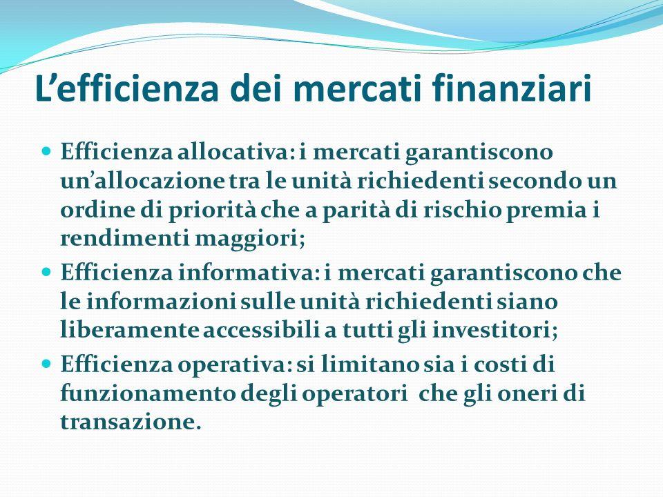 L'efficienza dei mercati finanziari