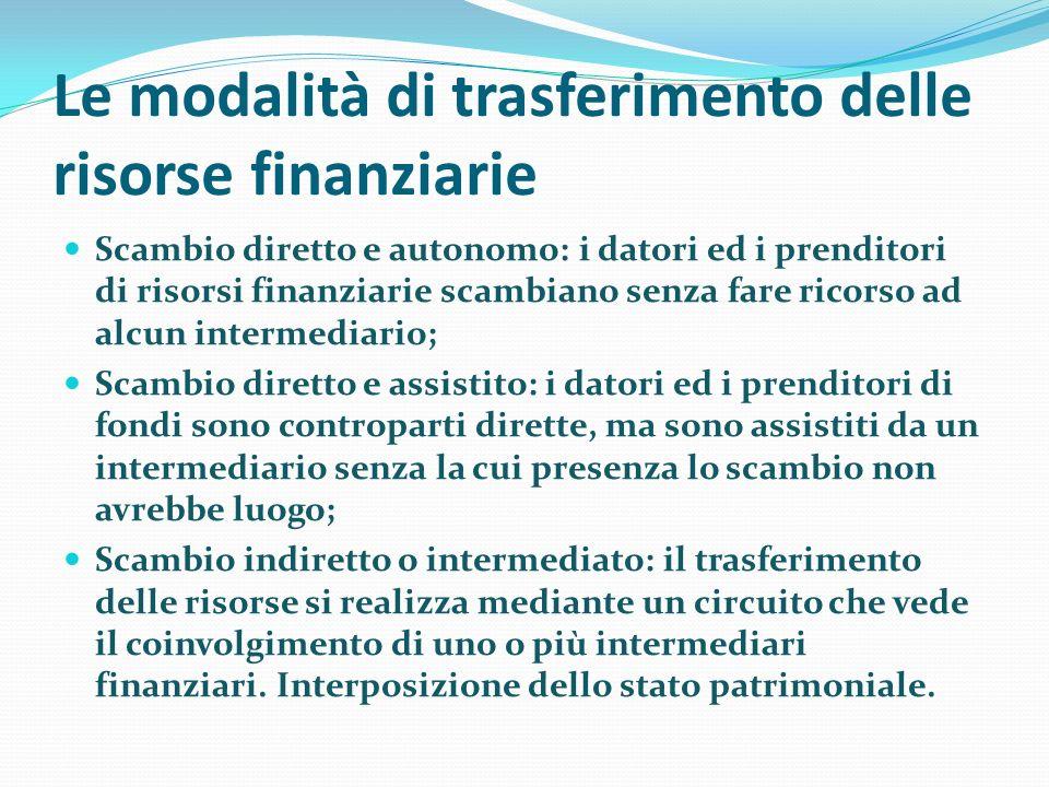 Le modalità di trasferimento delle risorse finanziarie