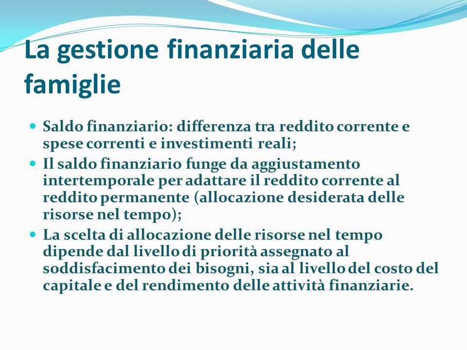 La gestione finanziaria delle famiglie