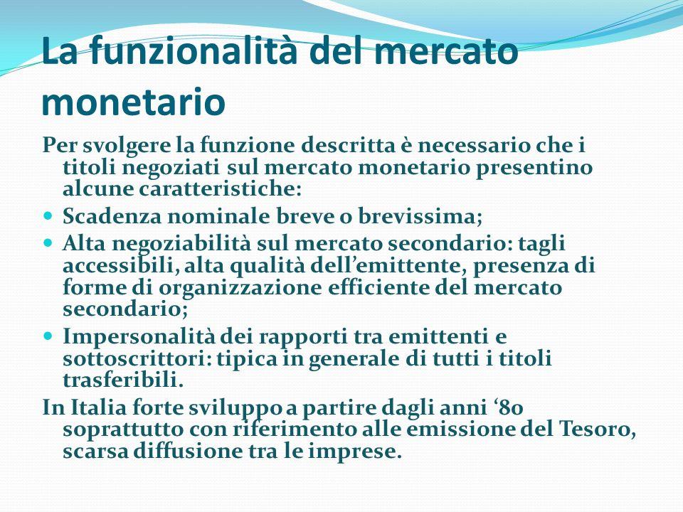 La funzionalità del mercato monetario