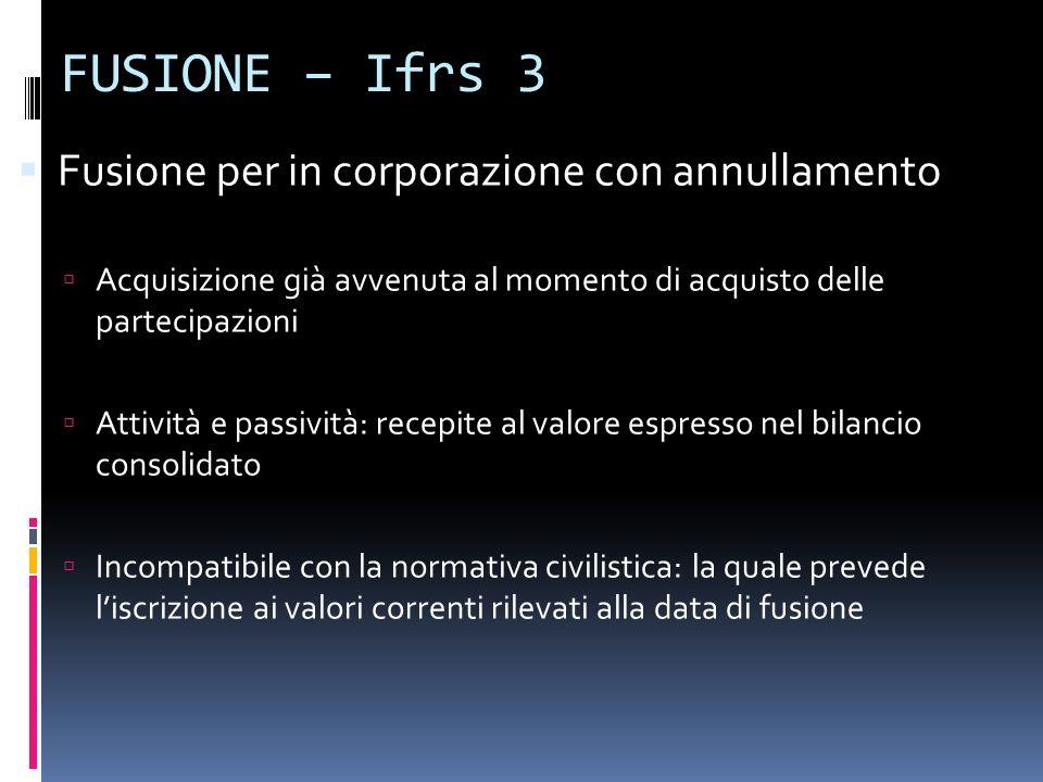 FUSIONE – Ifrs 3 Fusione per in corporazione con annullamento