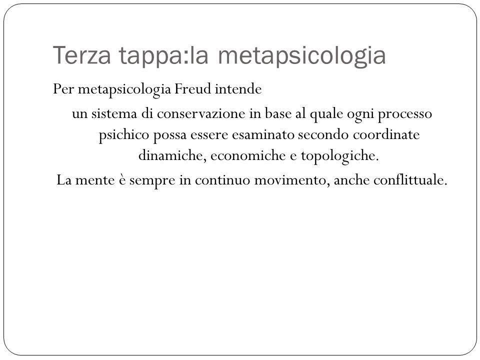 Terza tappa:la metapsicologia