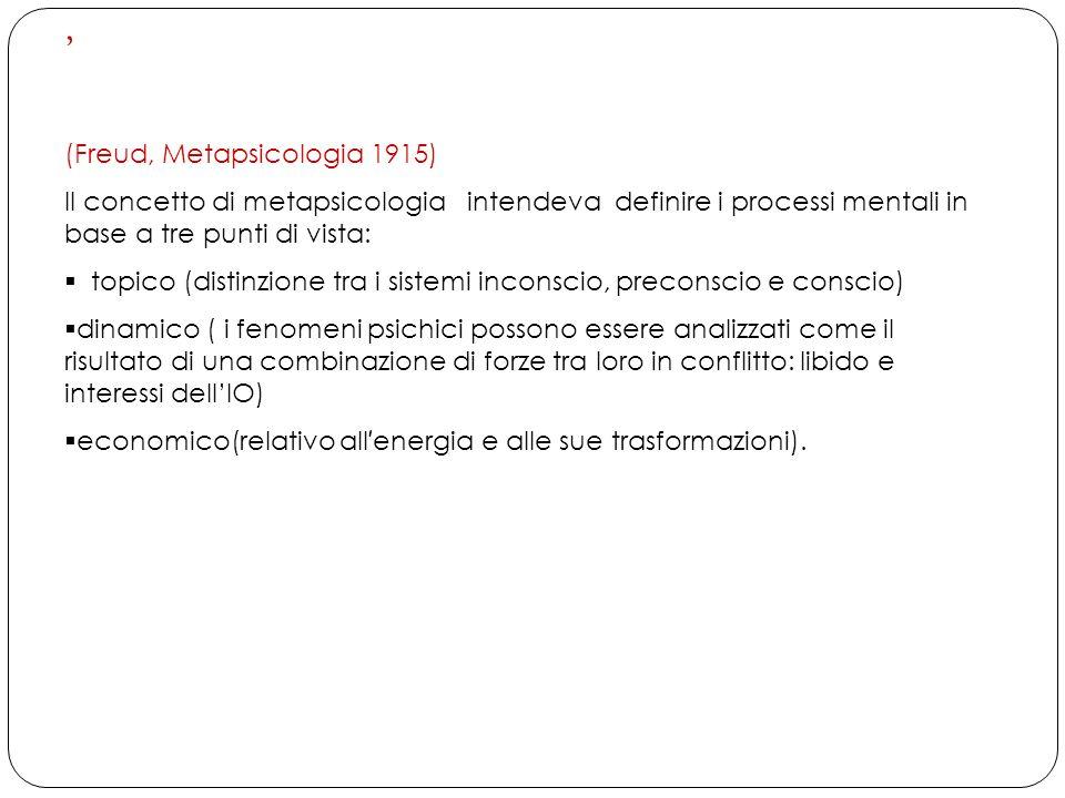 , (Freud, Metapsicologia 1915)