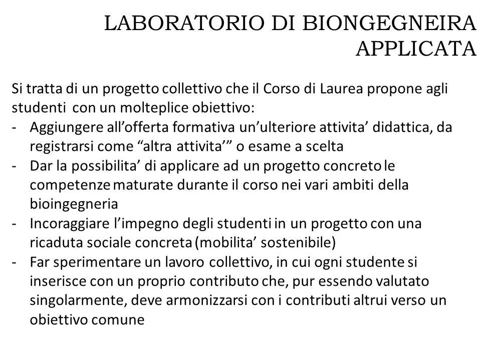LABORATORIO DI BIONGEGNEIRA APPLICATA