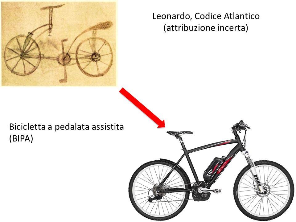 Leonardo, Codice Atlantico (attribuzione incerta)