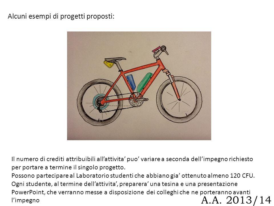 Alcuni esempi di progetti proposti: