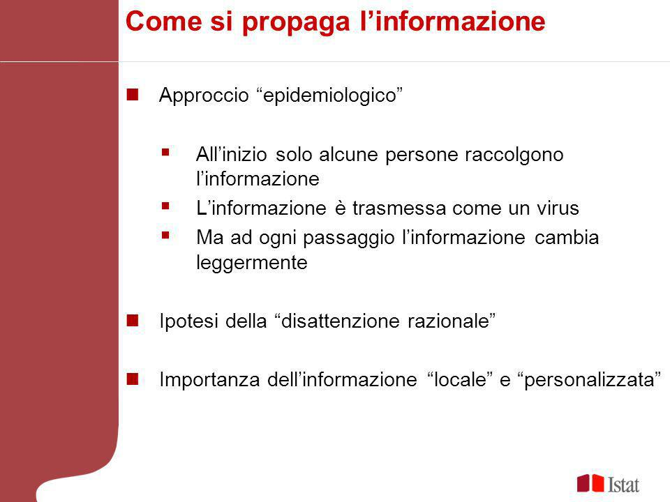 Come si propaga l'informazione