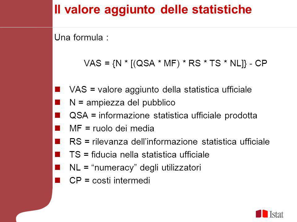 Il valore aggiunto delle statistiche