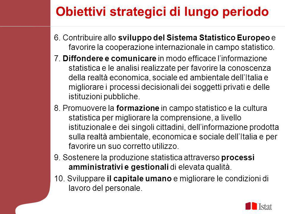 Obiettivi strategici di lungo periodo