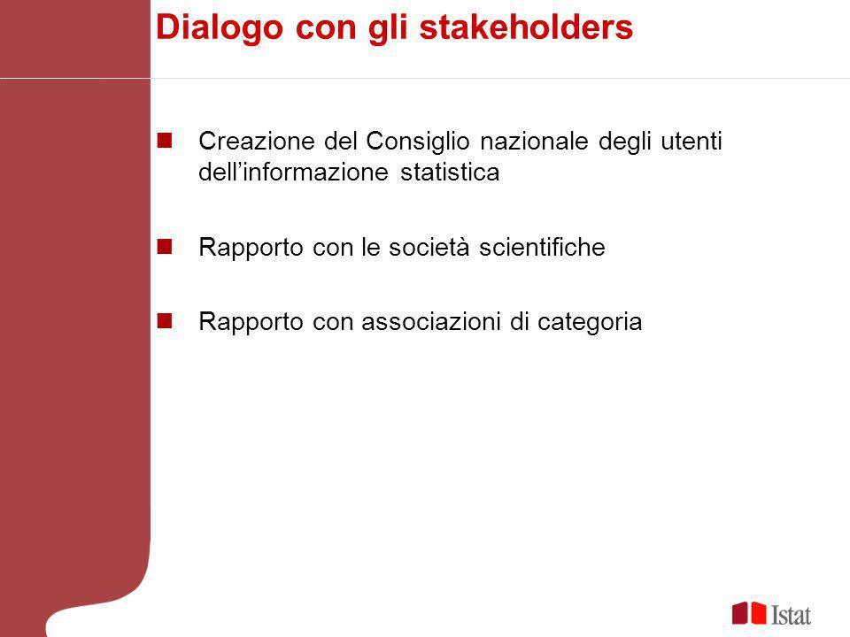 Dialogo con gli stakeholders