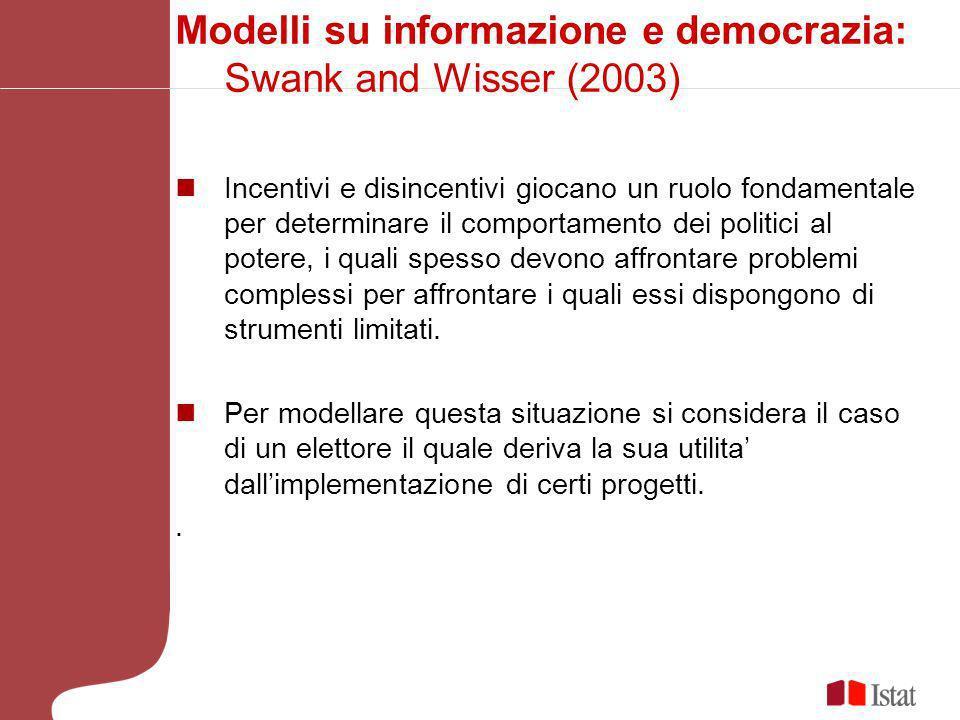 Modelli su informazione e democrazia: Swank and Wisser (2003)