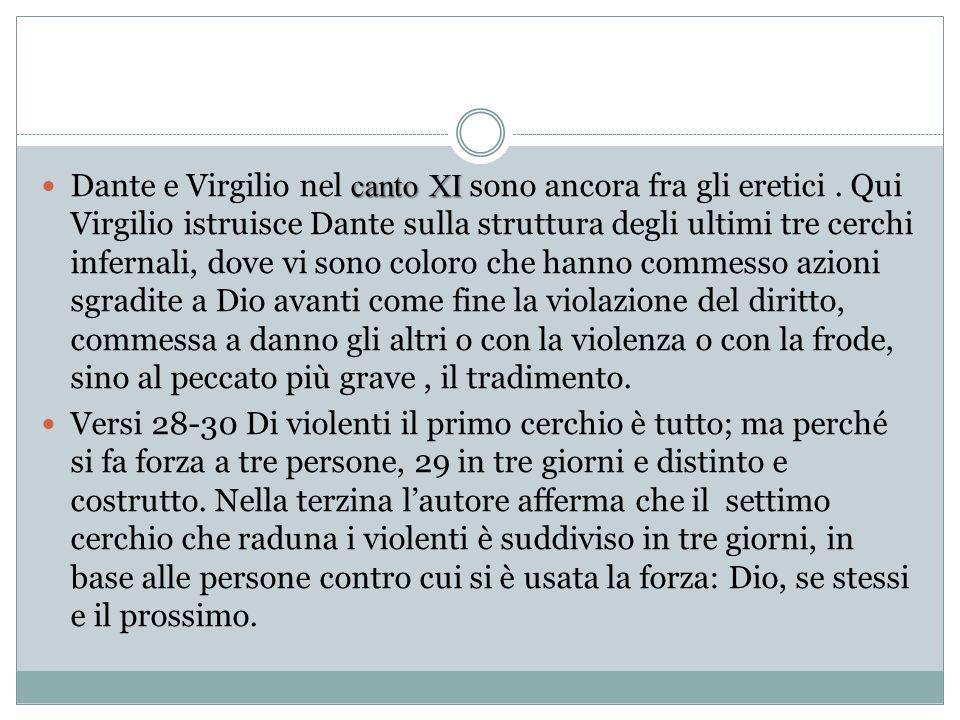 Dante e Virgilio nel canto XI sono ancora fra gli eretici