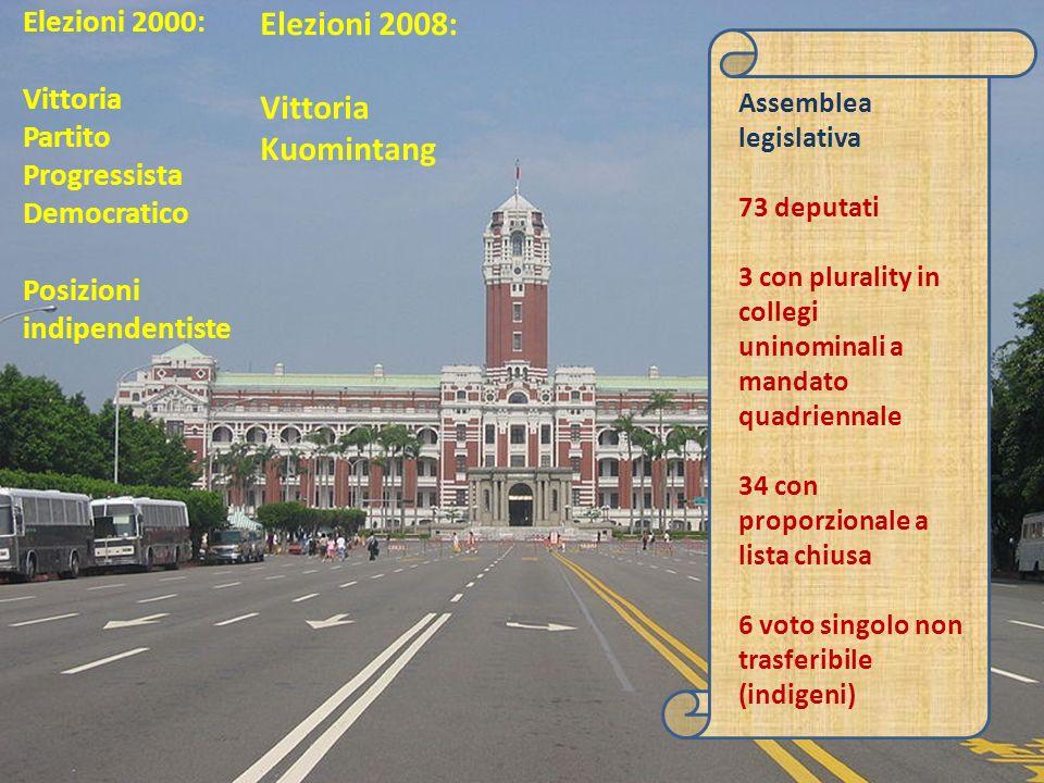 Elezioni 2008: Vittoria Kuomintang Elezioni 2000: Vittoria