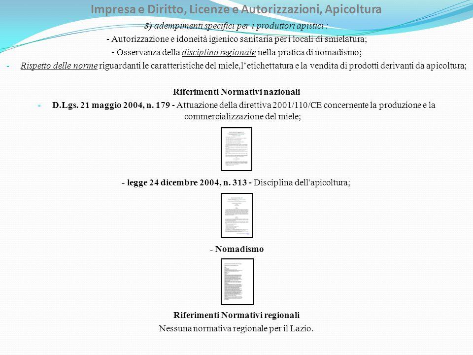 Impresa e Diritto, Licenze e Autorizzazioni, Apicoltura