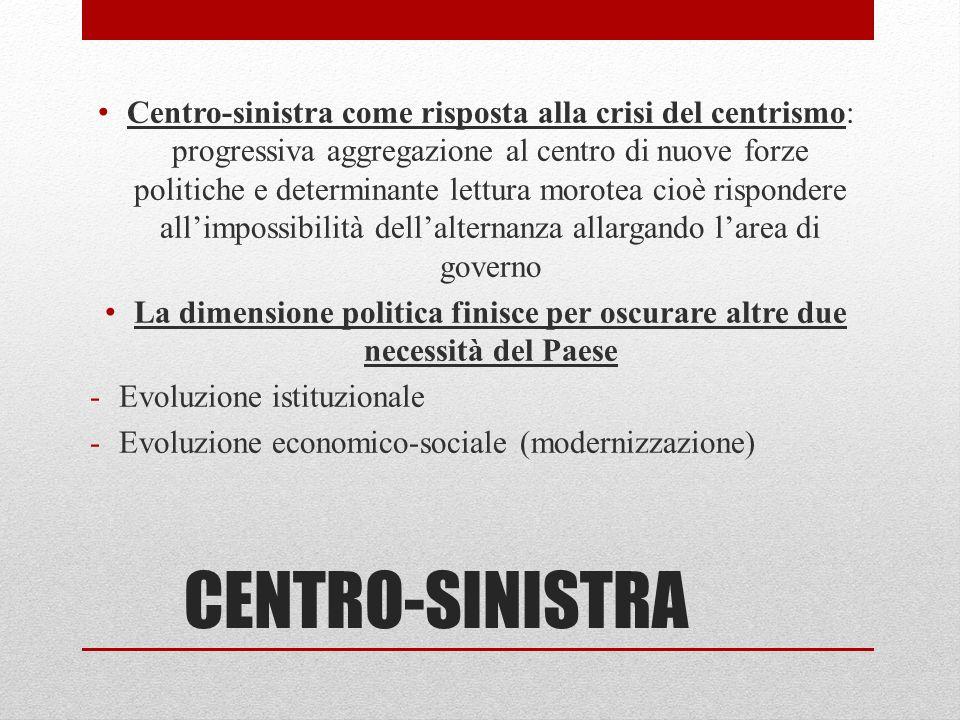 Centro-sinistra come risposta alla crisi del centrismo: progressiva aggregazione al centro di nuove forze politiche e determinante lettura morotea cioè rispondere all'impossibilità dell'alternanza allargando l'area di governo