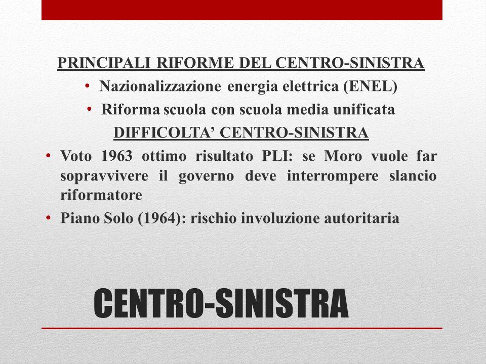 CENTRO-SINISTRA PRINCIPALI RIFORME DEL CENTRO-SINISTRA