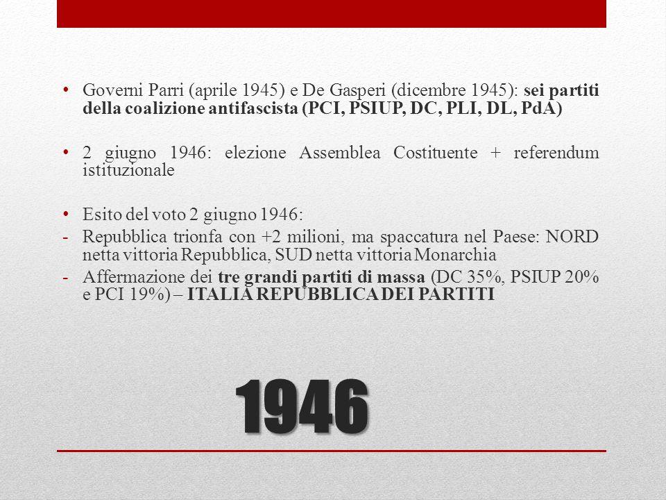 Governi Parri (aprile 1945) e De Gasperi (dicembre 1945): sei partiti della coalizione antifascista (PCI, PSIUP, DC, PLI, DL, PdA)
