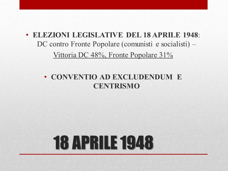 ELEZIONI LEGISLATIVE DEL 18 APRILE 1948: DC contro Fronte Popolare (comunisti e socialisti) –