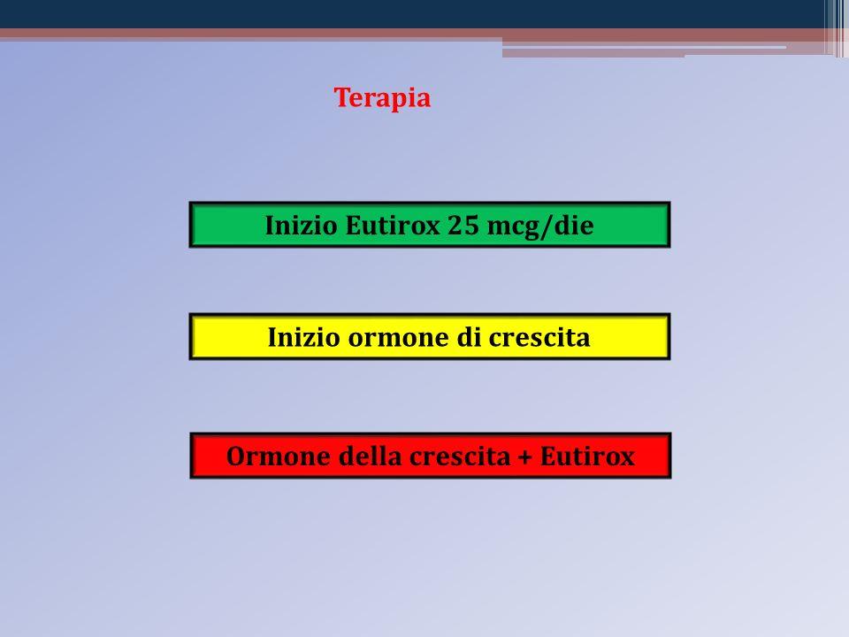 Inizio Eutirox 25 mcg/die
